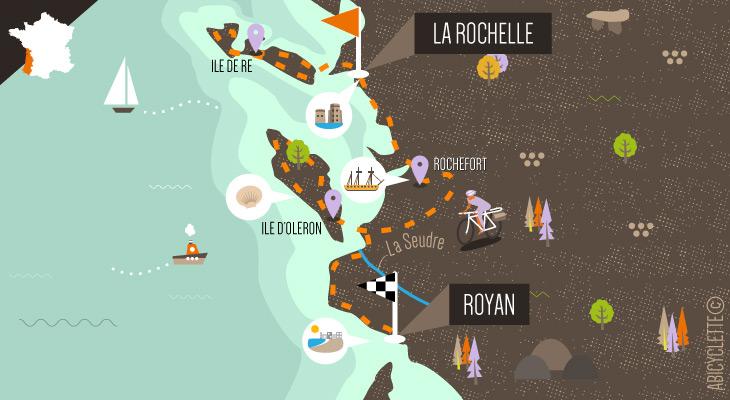 Séjour à vélo - De La Rochelle à Royan
