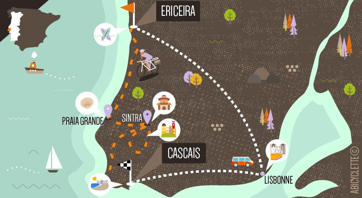 Parcours sejour Portugal Sintra à veélo